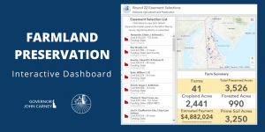 farmland preservation interactive dashboard