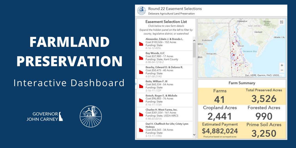 farmland preservation interactive dashboard