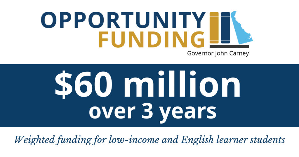 Opportunity Funding