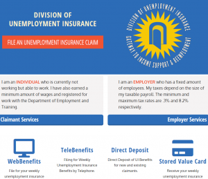 Picture of Delaware Dept. of Labor Online Screen