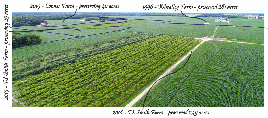 An aerial photograph taken at the press conference held at T.S. Smith & Sons in Bridgeville shows the year and farms preserved in the vicinity.
