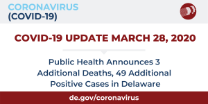 Public Health Announces 3 Additional Deaths, 49 Additional Positive Cases in Delaware