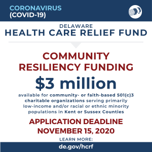 Community Resiliency Funding Square