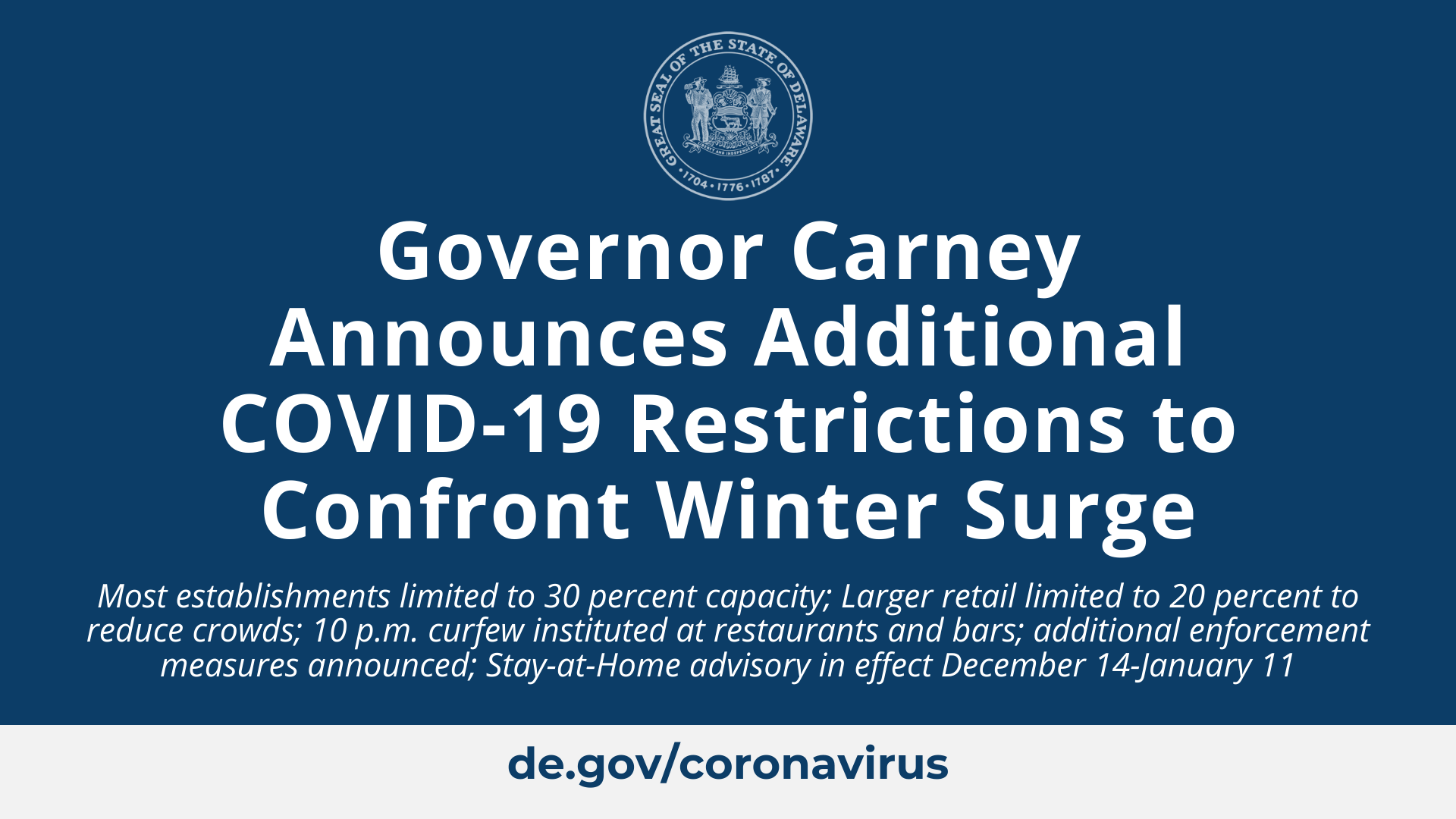 Governor Carney Announces Additional COVID-19 Restrictions to Confront Winter Surge - State of Delaware News