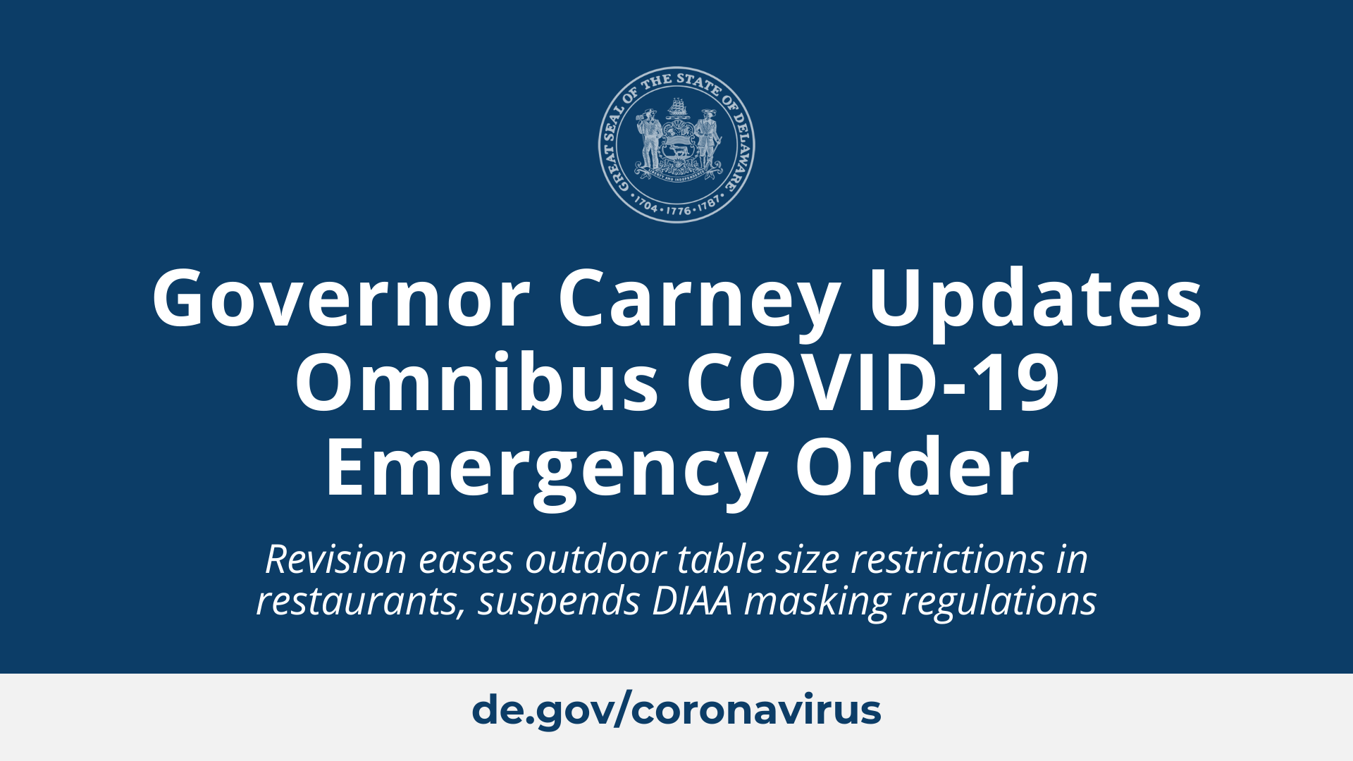 Governor Carney Updates Omnibus COVID-19 Emergency Order
